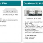 OmniAccess WLAN